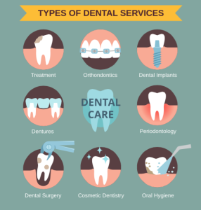 Best Dentists in Boca Raton And Delray Beach
